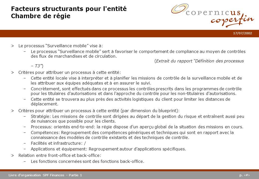 p. #Livre d'organisation SPF Finances – Partie 1 17/07/2002 Facteurs structurants pour l'entité Chambre de régie >Le processus Surveillance mobile vis