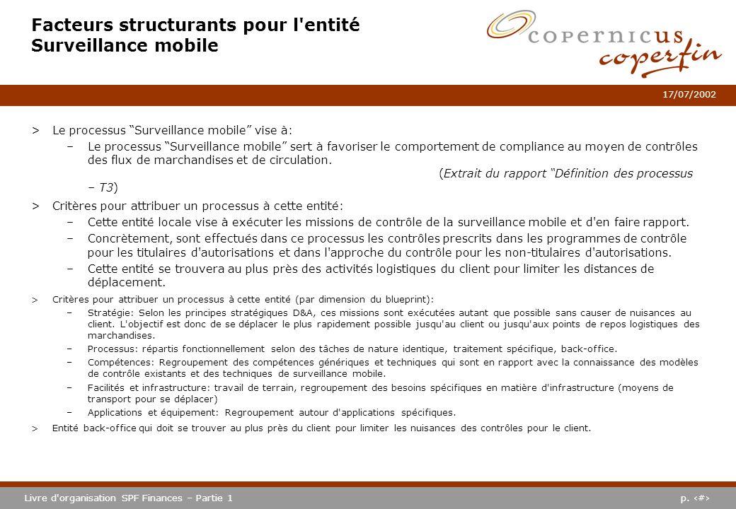 p. #Livre d'organisation SPF Finances – Partie 1 17/07/2002 Facteurs structurants pour l'entité Surveillance mobile >Le processus Surveillance mobile
