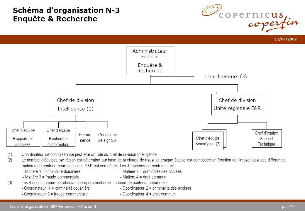 p. #Livre d'organisation SPF Finances – Partie 1 17/07/2002 Schéma d'organisation N-3 Enquête & Recherche Chef de division Intelligence (1) Administra