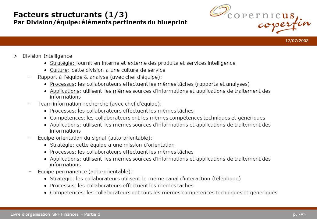 p. #Livre d'organisation SPF Finances – Partie 1 17/07/2002 Facteurs structurants (1/3) Par Division/équipe: éléments pertinents du blueprint >Divisio
