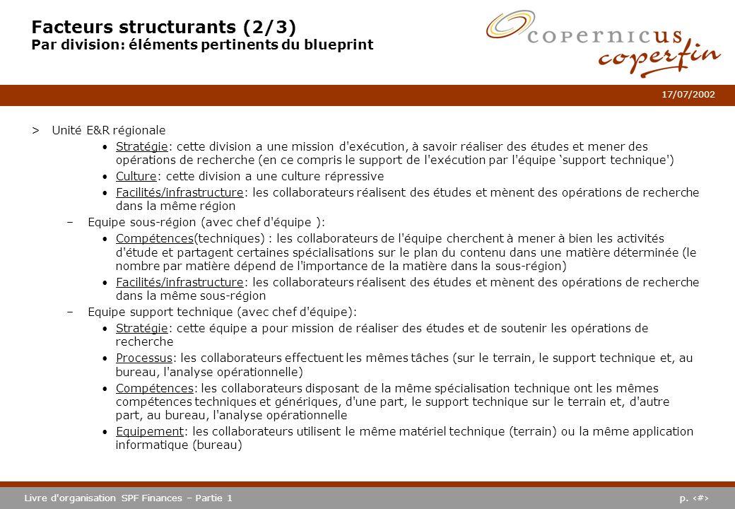 p. #Livre d'organisation SPF Finances – Partie 1 17/07/2002 Facteurs structurants (2/3) Par division: éléments pertinents du blueprint >Unité E&R régi