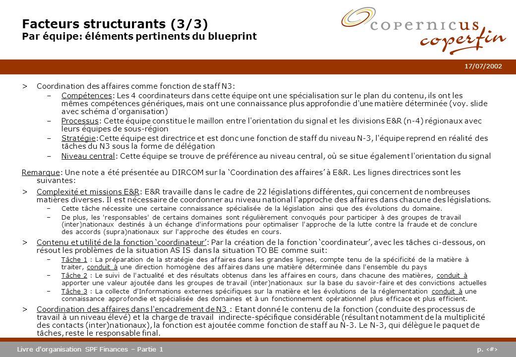 p. #Livre d'organisation SPF Finances – Partie 1 17/07/2002 Facteurs structurants (3/3) Par équipe: éléments pertinents du blueprint >Coordination des
