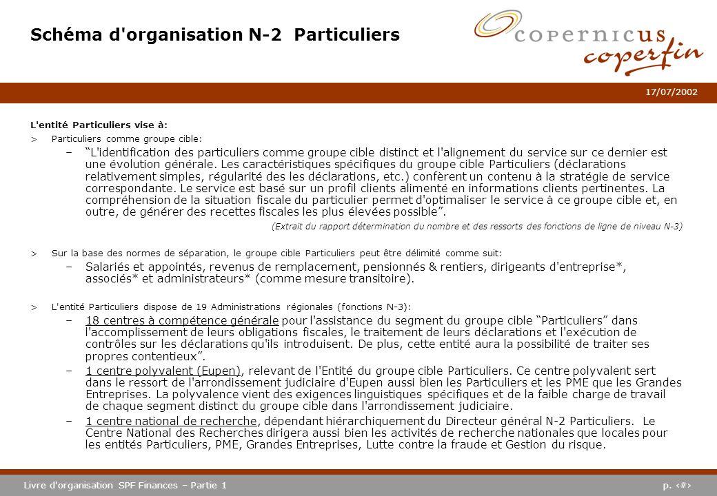 p. #Livre d'organisation SPF Finances – Partie 1 17/07/2002 Schéma d'organisation N-2 Particuliers L'entité Particuliers vise à: >Particuliers comme g