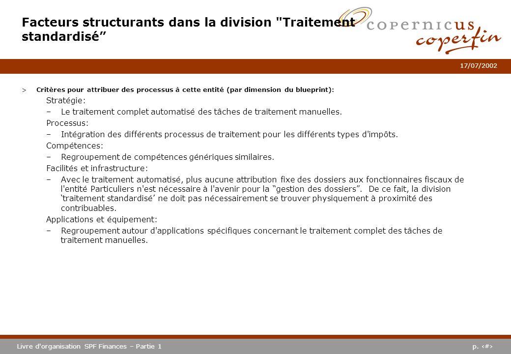 p. #Livre d'organisation SPF Finances – Partie 1 17/07/2002 >Critères pour attribuer des processus à cette entité (par dimension du blueprint): Straté