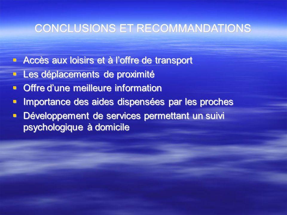 CONCLUSIONS ET RECOMMANDATIONS Accès aux loisirs et à loffre de transport Accès aux loisirs et à loffre de transport Les déplacements de proximité Les
