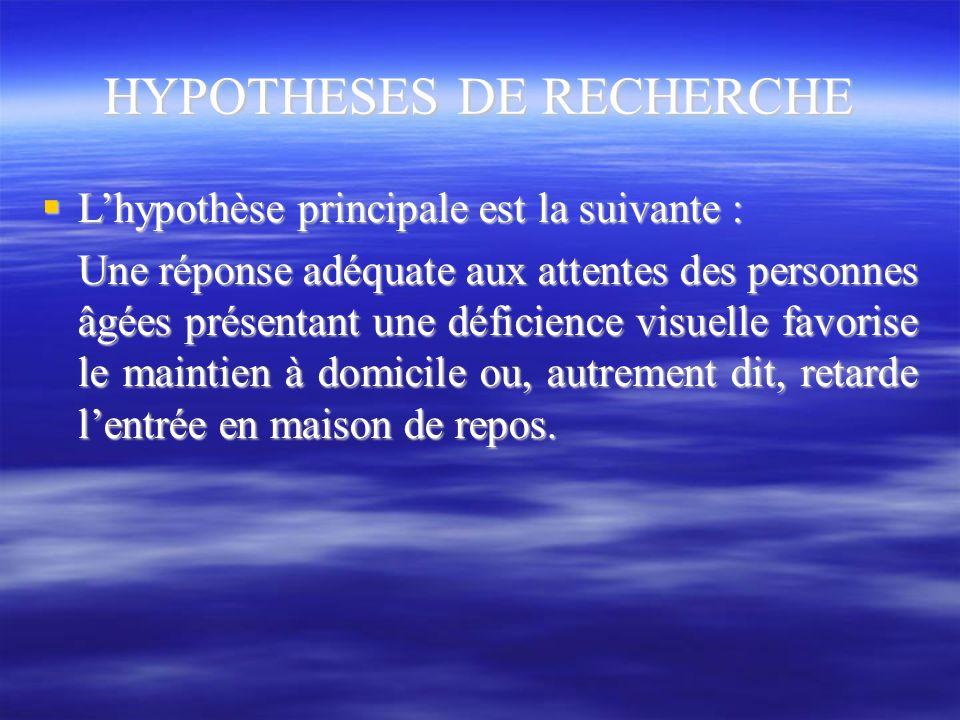 HYPOTHESES DE RECHERCHE Lhypothèse principale est la suivante : Lhypothèse principale est la suivante : Une réponse adéquate aux attentes des personne
