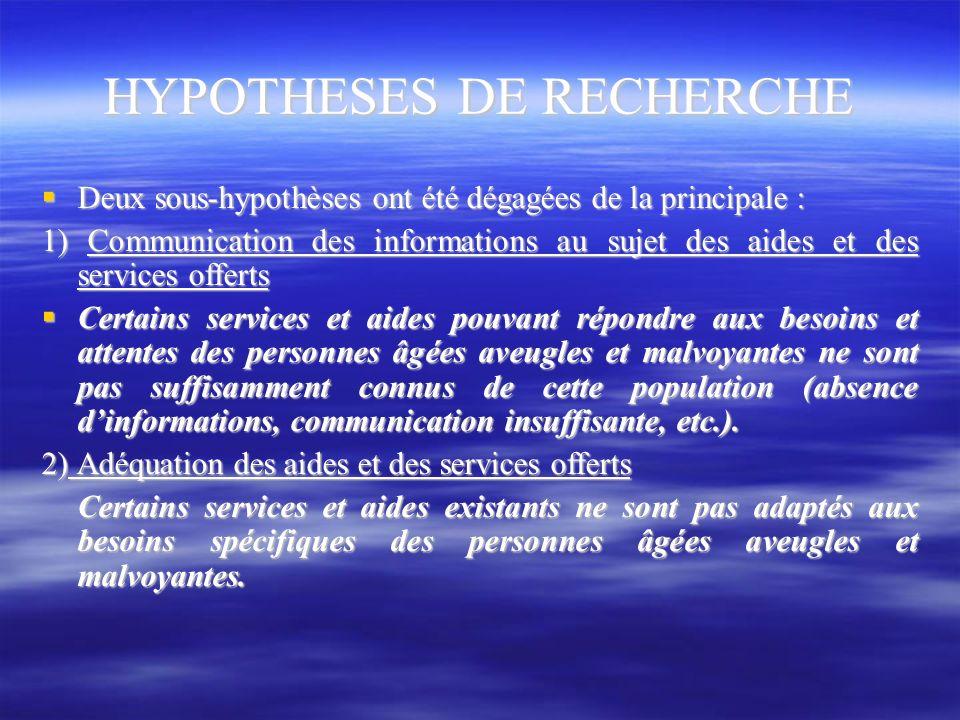 HYPOTHESES DE RECHERCHE Deux sous-hypothèses ont été dégagées de la principale : Deux sous-hypothèses ont été dégagées de la principale : 1) Communica