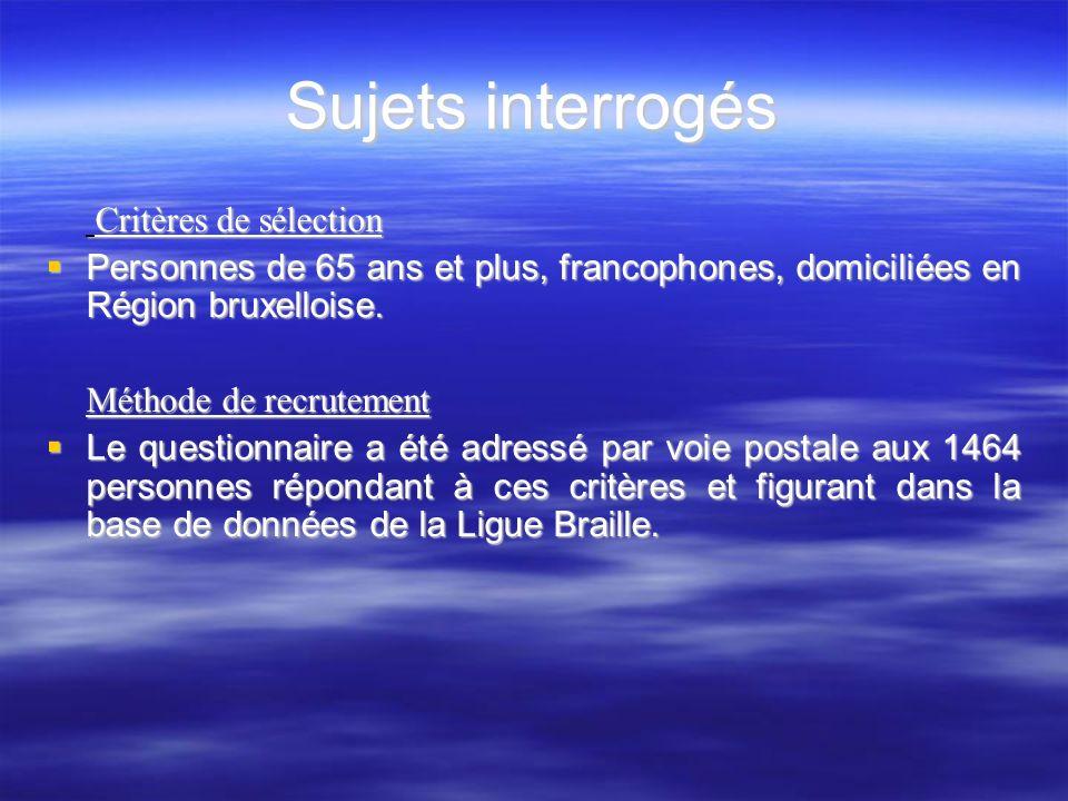 Sujets interrogés Critères de sélection Critères de sélection Personnes de 65 ans et plus, francophones, domiciliées en Région bruxelloise. Personnes