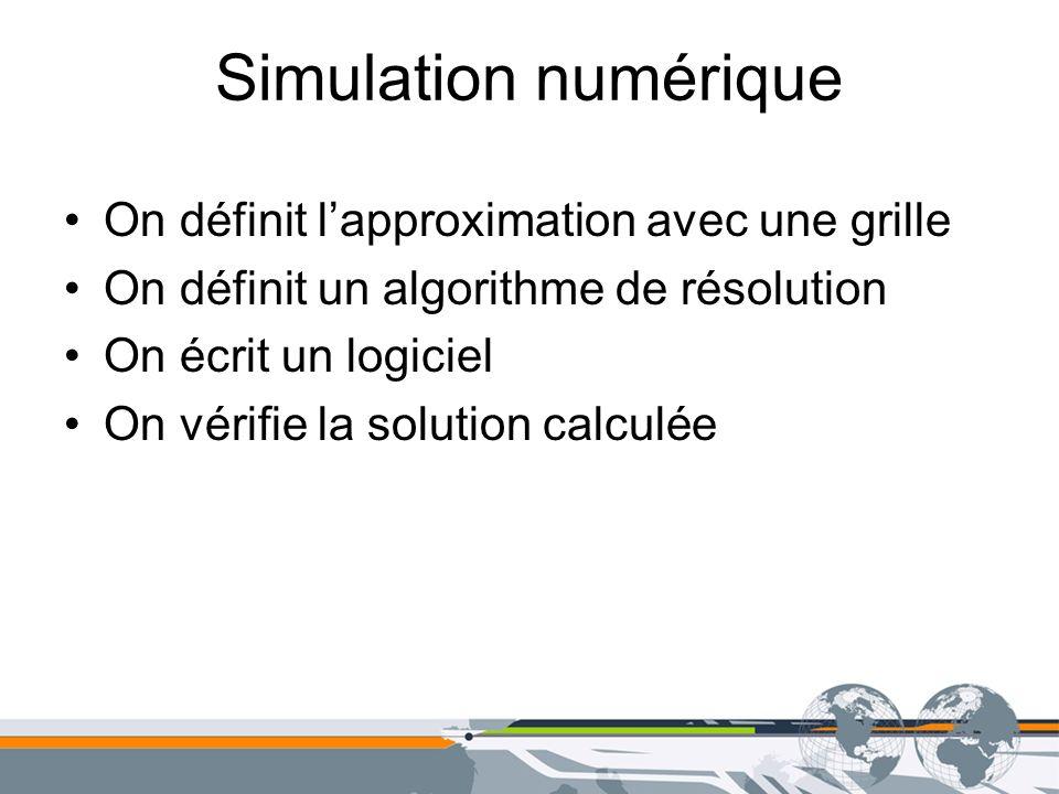 Simulation numérique On définit lapproximation avec une grille On définit un algorithme de résolution On écrit un logiciel On vérifie la solution calc