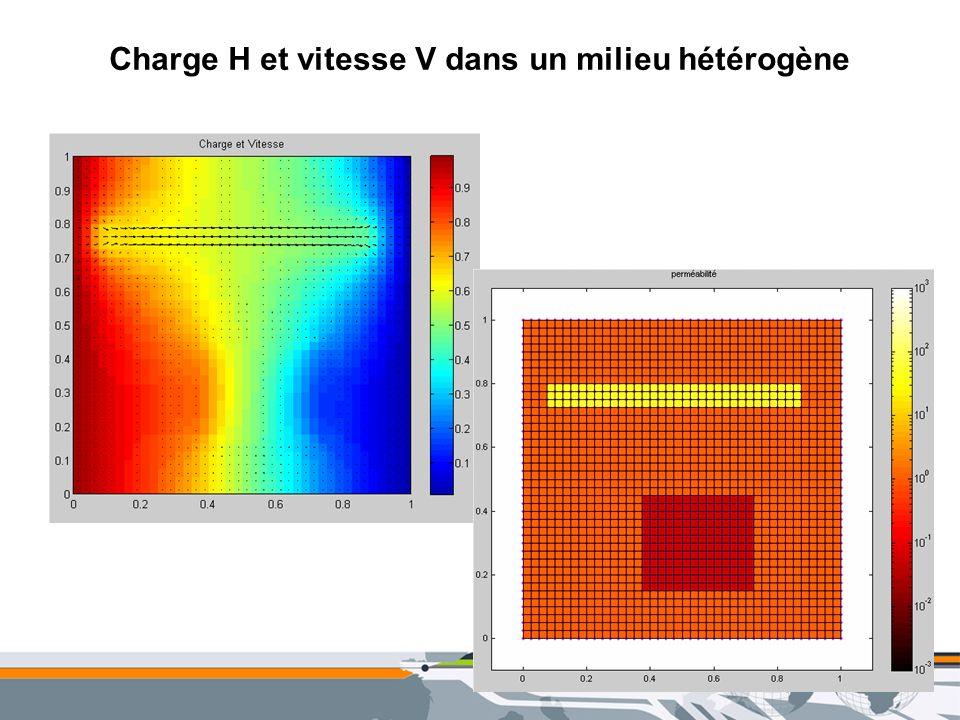 Charge H et vitesse V dans un milieu hétérogène