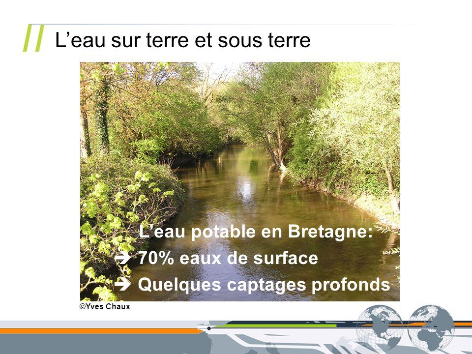 ©Yves Chaux Leau sur terre et sous terre Leau potable en Bretagne: 70% eaux de surface Quelques captages profonds
