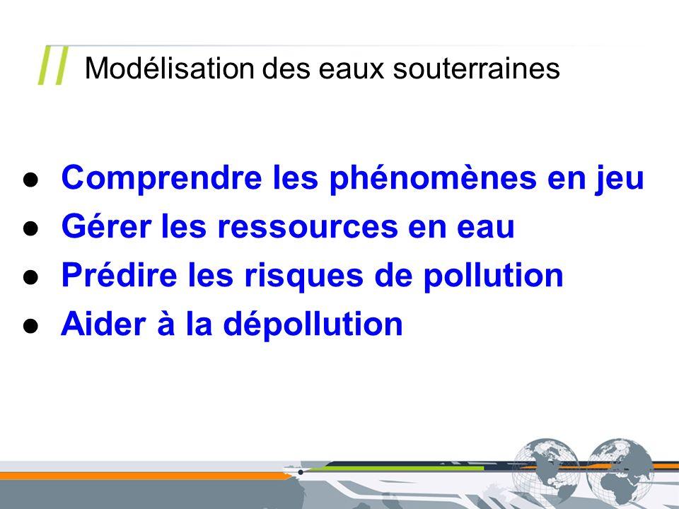 Comprendre les phénomènes en jeu Gérer les ressources en eau Prédire les risques de pollution Aider à la dépollution Modélisation des eaux souterraine