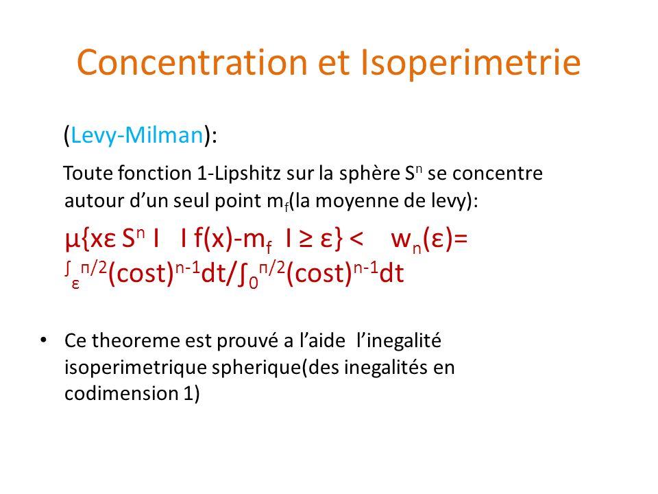 Concentration et Isoperimetrie (Levy-Milman): Toute fonction 1-Lipshitz sur la sphère S n se concentre autour dun seul point m f (la moyenne de levy):