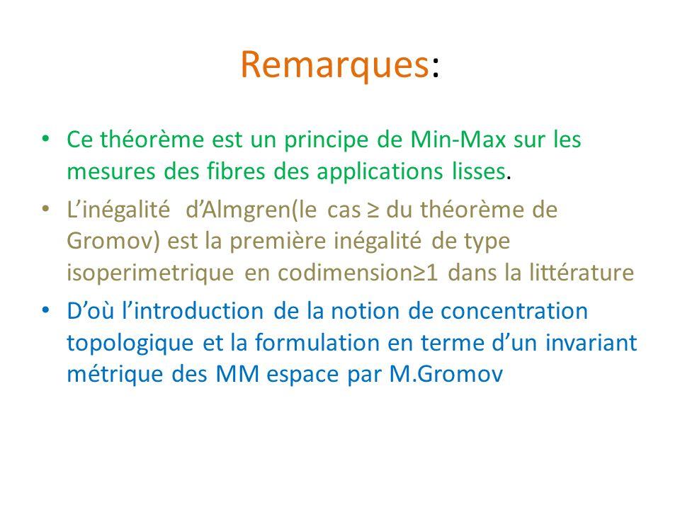 Remarques: Ce théorème est un principe de Min-Max sur les mesures des fibres des applications lisses. Linégalité dAlmgren(le cas du théorème de Gromov
