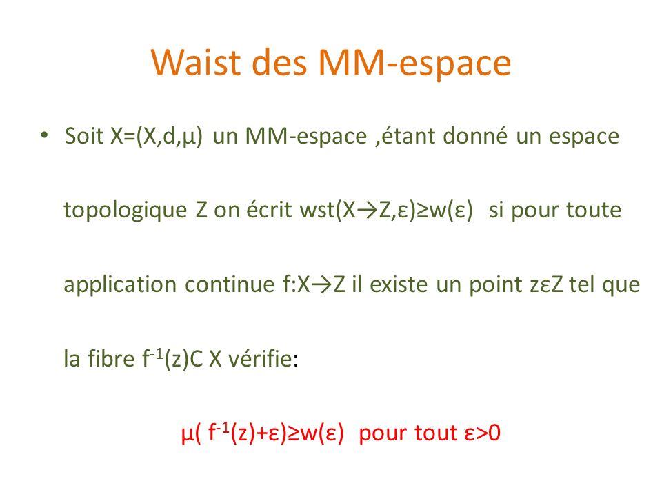 Waist des MM-espace Soit X=(X,d,µ) un MM-espace,étant donné un espace topologique Z on écrit wst(XZ,ε)w(ε) si pour toute application continue f:XZ il