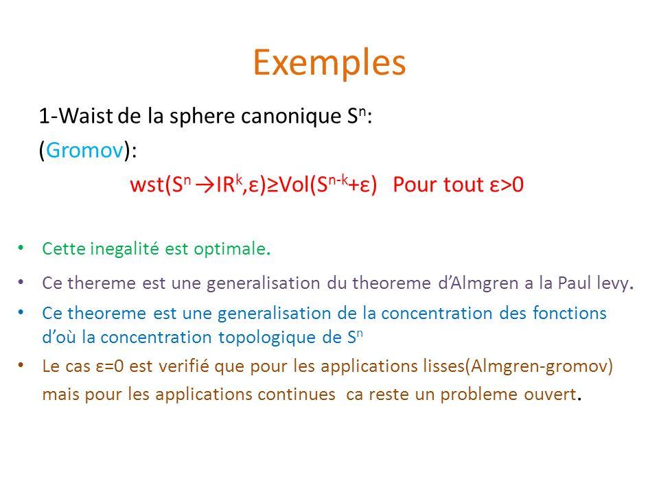 Exemples 1-Waist de la sphere canonique S n : (Gromov): wst(S nІR k,ε)Vol(S n-k +ε) Pour tout ε>0 Cette inegalité est optimale. Ce thereme est une gen