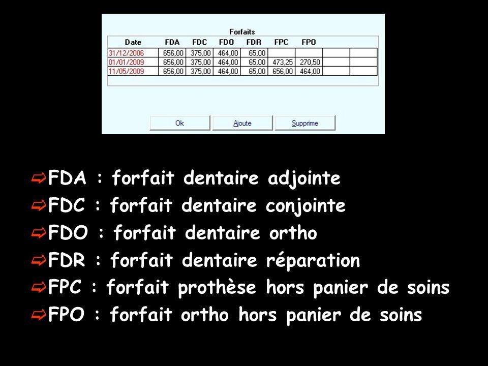 FDA : forfait dentaire adjointe FDC : forfait dentaire conjointe FDO : forfait dentaire ortho FDR : forfait dentaire réparation FPC : forfait prothèse