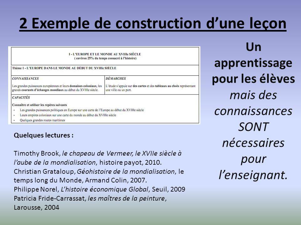 2 Exemple de construction dune leçon Un apprentissage pour les élèves mais des connaissances SONT nécessaires pour lenseignant.