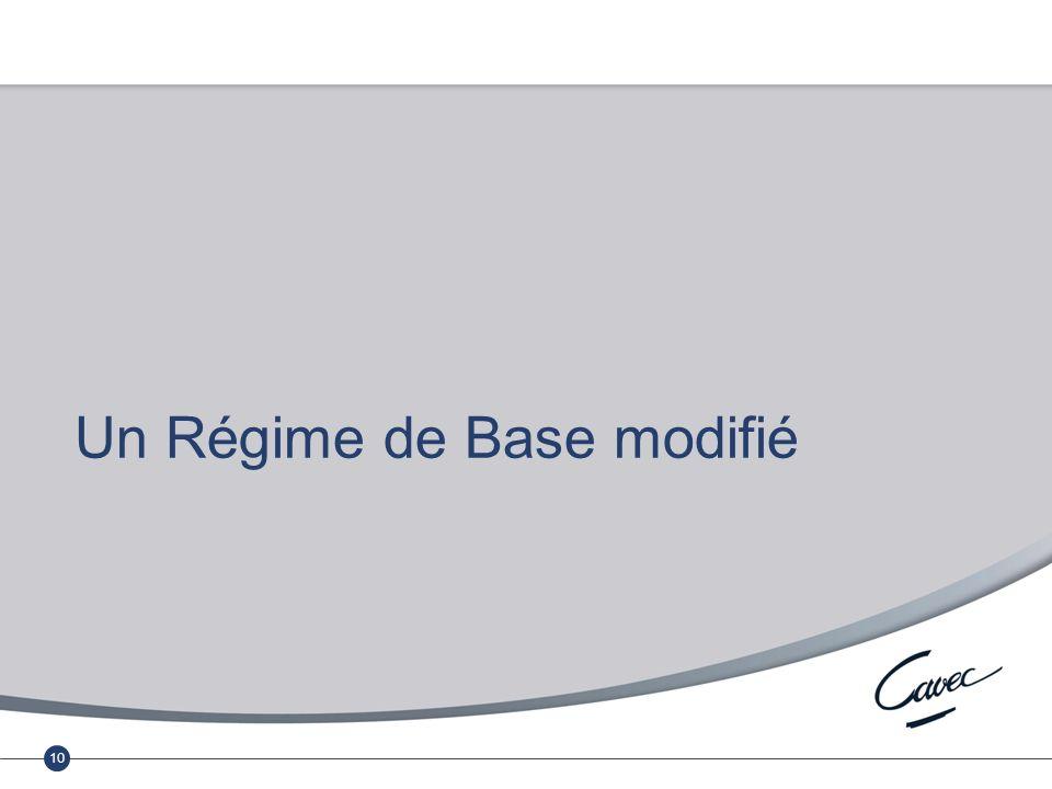 Réunion du 17 février 2011 Cumul emploi-retraite au régime complémentaire 10 Un Régime de Base modifié