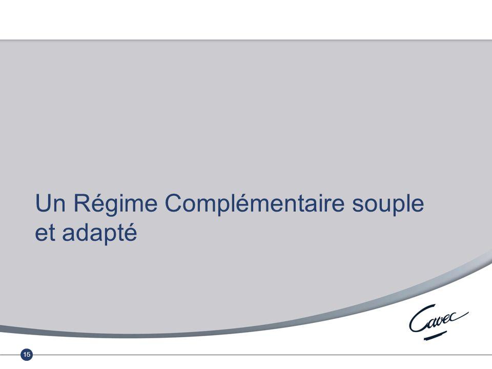 Réunion du 17 février 2011 Cumul emploi-retraite au régime complémentaire 15 Un Régime Complémentaire souple et adapté