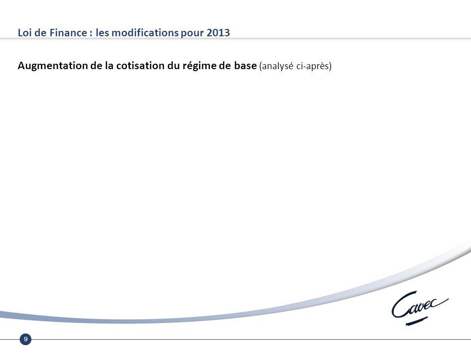 9 Loi de Finance : les modifications pour 2013 Augmentation de la cotisation du régime de base (analysé ci-après)