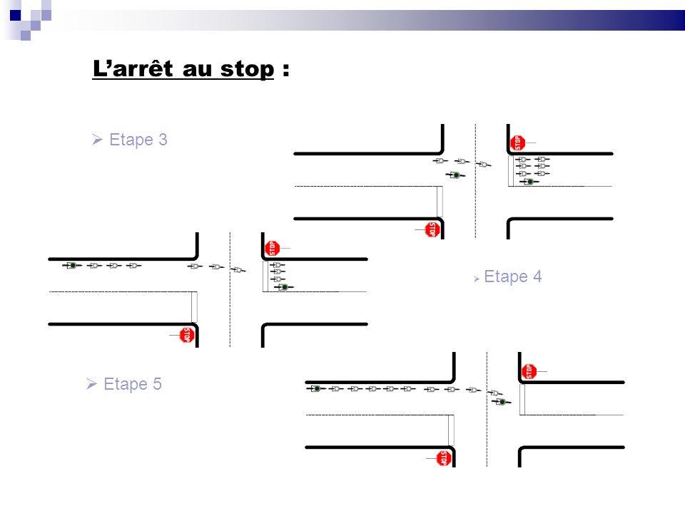 Etape 3 Etape 5 Etape 4 Larrêt au stop :