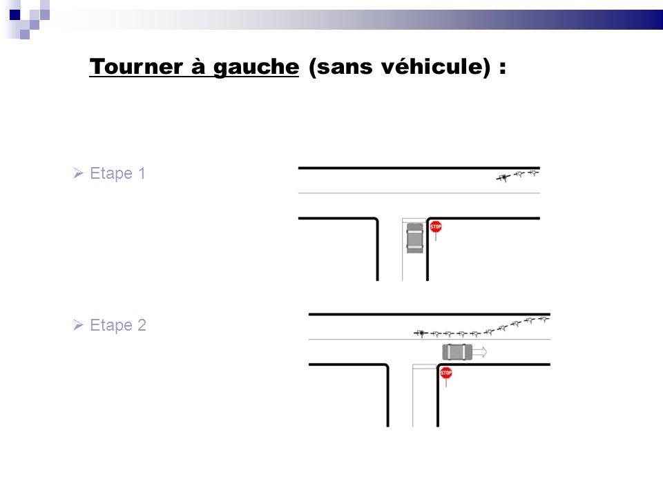 Etape 1 Etape 2 Tourner à gauche (sans véhicule) :