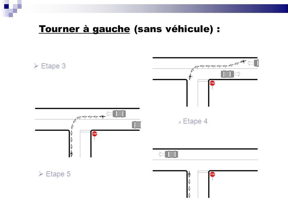 Etape 3 Etape 4 Etape 5 Tourner à gauche (sans véhicule) :