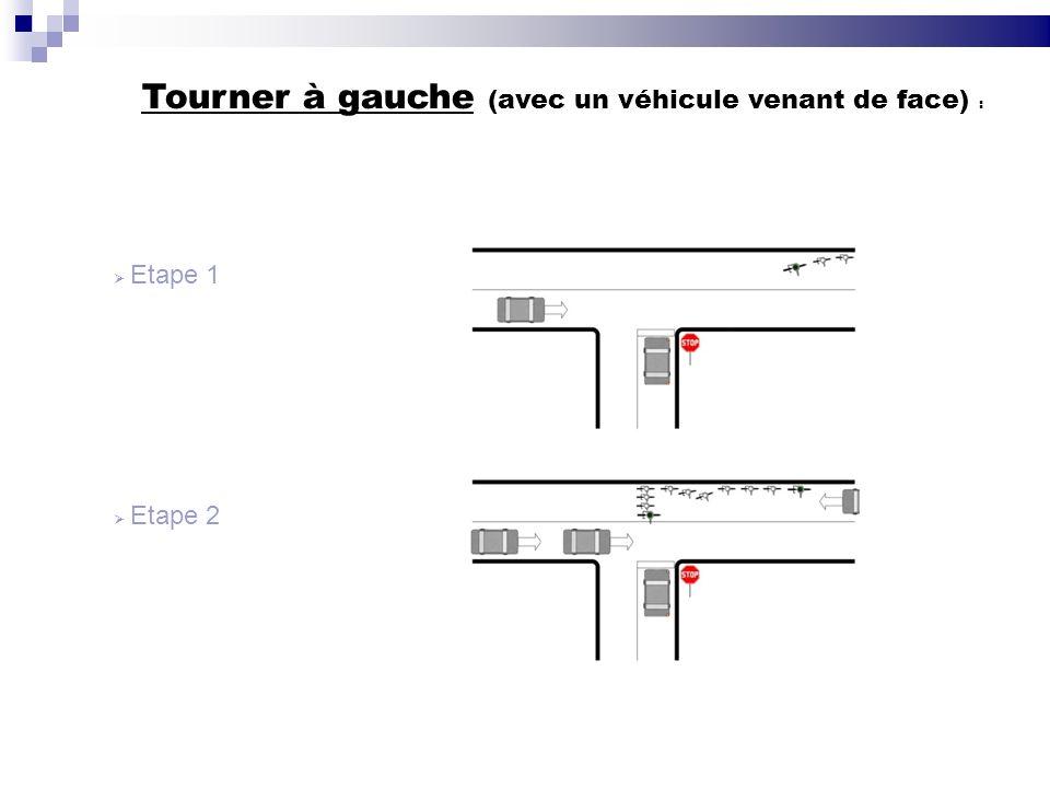 Etape 1 Etape 2 Tourner à gauche (avec un véhicule venant de face) :