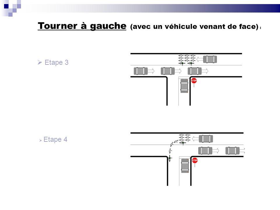 Etape 3 Etape 4 Tourner à gauche (avec un véhicule venant de face) :