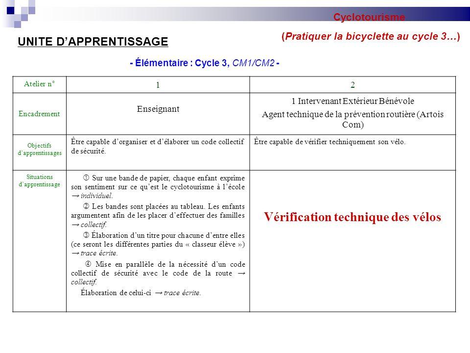 UNITE DAPPRENTISSAGE - Élémentaire : Cycle 3, CM1/CM2 - Cyclotourisme (Pratiquer la bicyclette au cycle 3…) Atelier n° 12 Encadrement Enseignant 1 Int