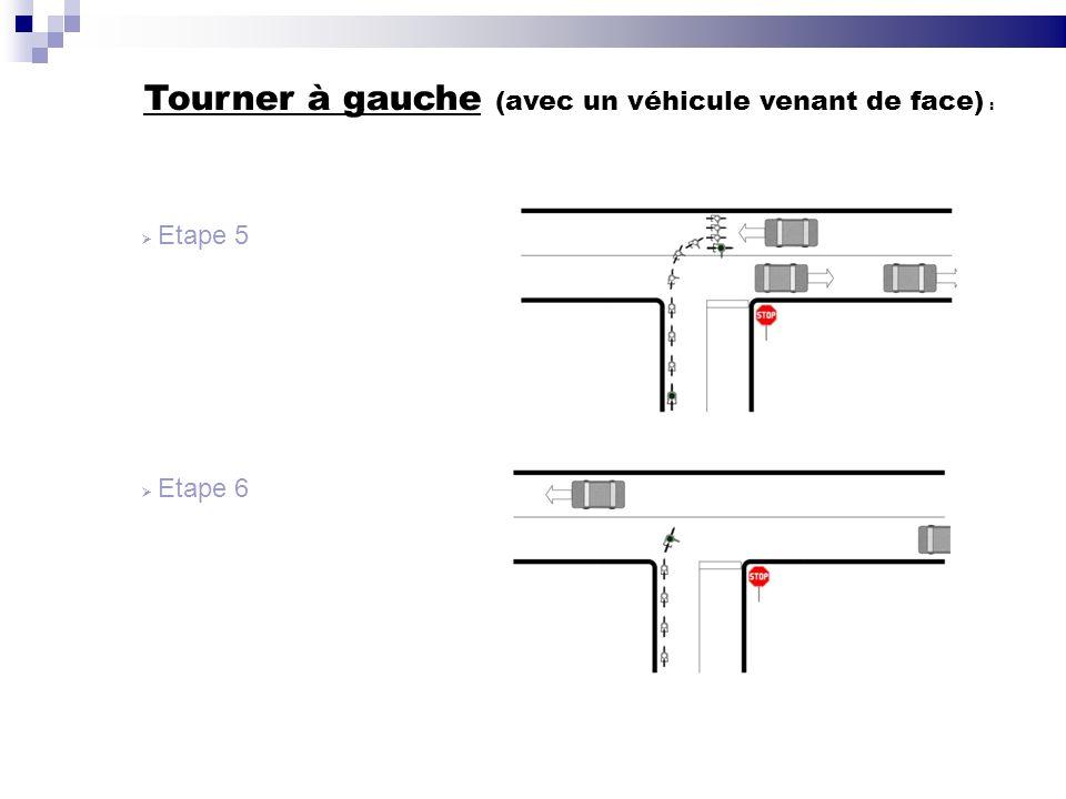 Etape 6 Etape 5 Tourner à gauche (avec un véhicule venant de face) :