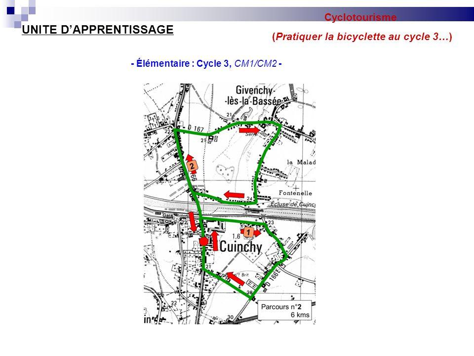 Cyclotourisme (Pratiquer la bicyclette au cycle 3…) UNITE DAPPRENTISSAGE - Élémentaire : Cycle 3, CM1/CM2 -