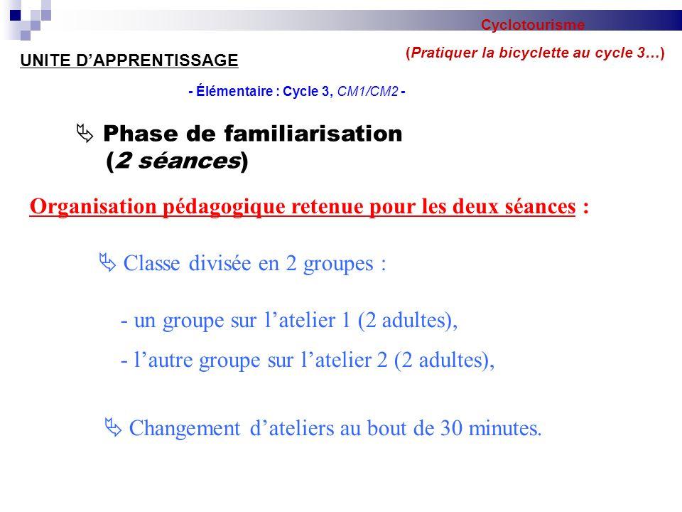 UNITE DAPPRENTISSAGE - Élémentaire : Cycle 3, CM1/CM2 - Phase de familiarisation (2 séances) Organisation pédagogique retenue pour les deux séances :