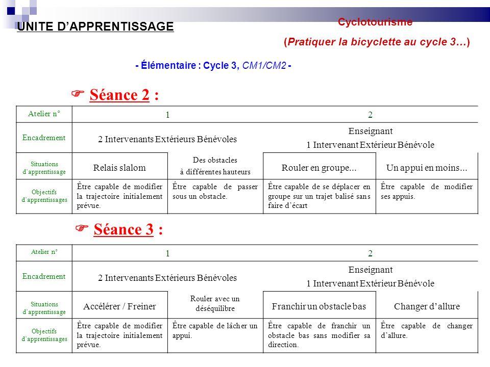 UNITE DAPPRENTISSAGE Cyclotourisme (Pratiquer la bicyclette au cycle 3…) Séance 2 : Atelier n° 12 Encadrement 2 Intervenants Extérieurs Bénévoles Ense