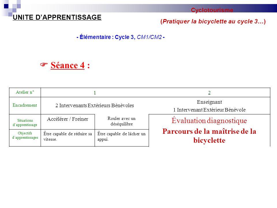 UNITE DAPPRENTISSAGE Cyclotourisme (Pratiquer la bicyclette au cycle 3…) - Élémentaire : Cycle 3, CM1/CM2 - Atelier n° 12 Encadrement 2 Intervenants E