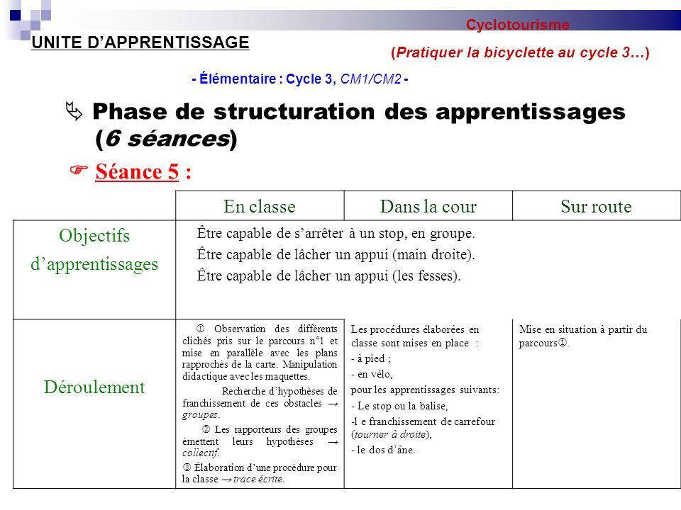 Cyclotourisme (Pratiquer la bicyclette au cycle 3…) UNITE DAPPRENTISSAGE - Élémentaire : Cycle 3, CM1/CM2 - Séance 5 : Phase de structuration des appr