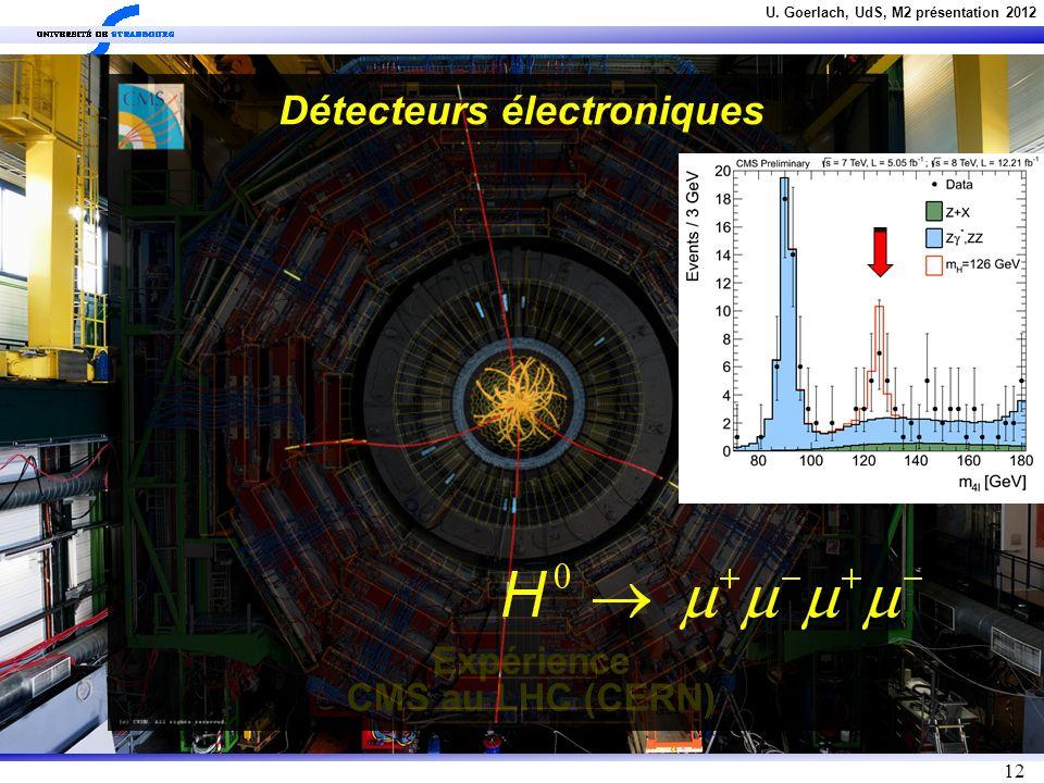 U. Goerlach, UdS, M2 présentation 2012 12 Expérience CMS au LHC (CERN) Détecteurs électroniques