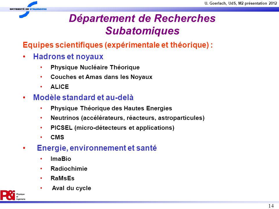 U. Goerlach, UdS, M2 présentation 2012 14 Département de Recherches Subatomiques Equipes scientifiques (expérimentale et théorique) : Hadrons et noyau