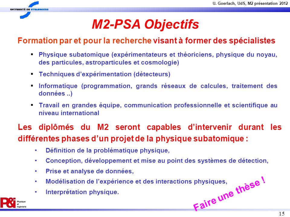U. Goerlach, UdS, M2 présentation 2012 15 M2-PSA Objectifs Formation par et pour la recherche visant à former des spécialistes Physique subatomique (e