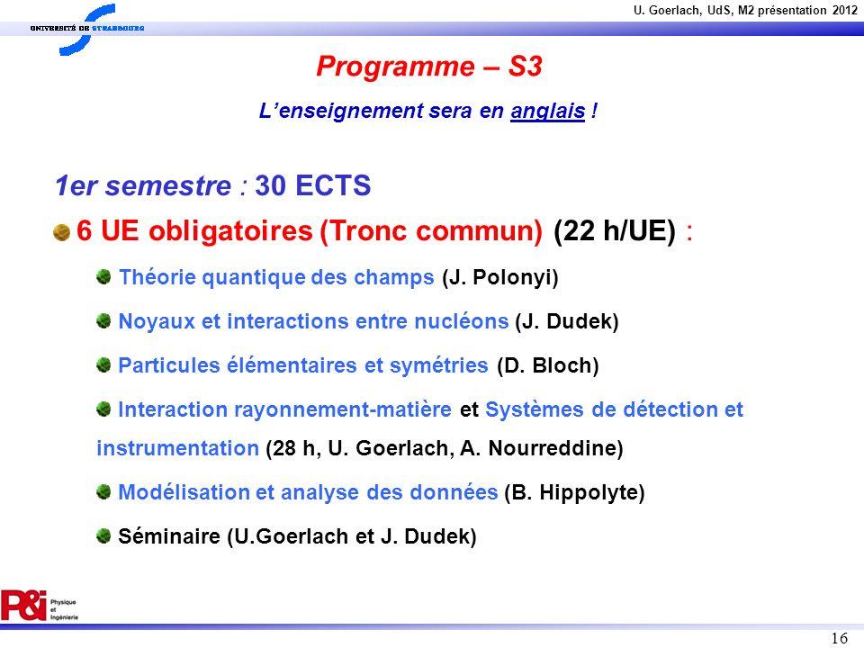 U. Goerlach, UdS, M2 présentation 2012 16 Programme – S3 Lenseignement sera en anglais ! 1er semestre : 30 ECTS 6 UE obligatoires (Tronc commun) (22 h