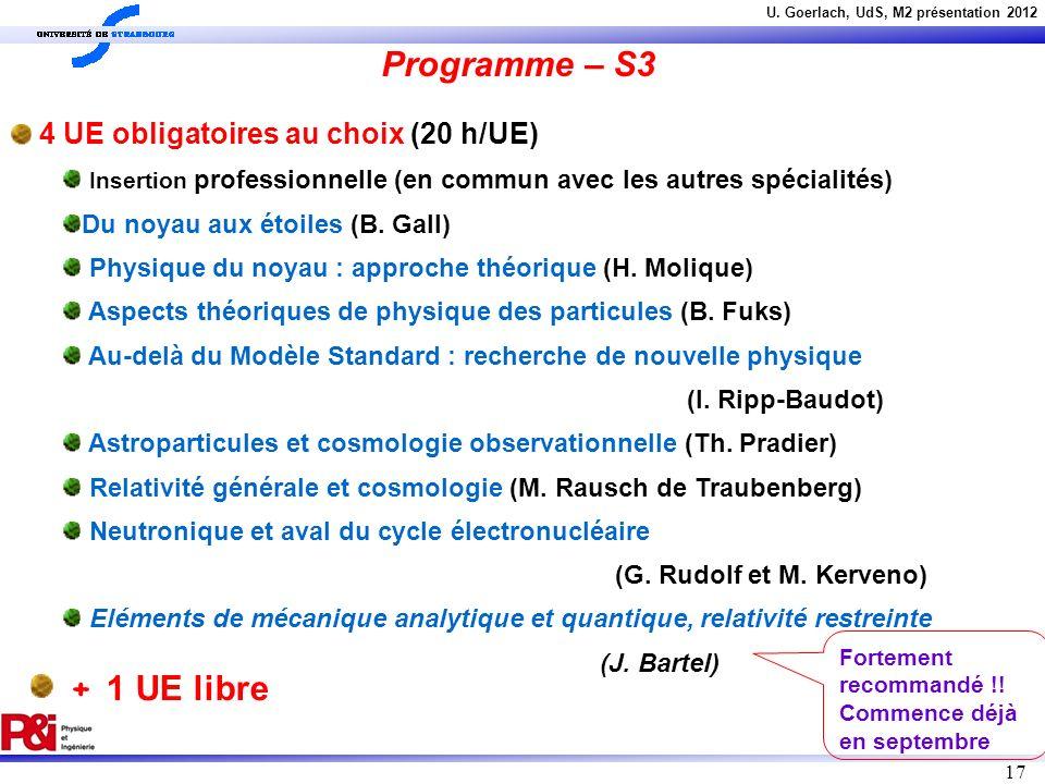 U. Goerlach, UdS, M2 présentation 2012 17 Programme – S3 4 UE obligatoires au choix (20 h/UE) Insertion professionnelle (en commun avec les autres spé