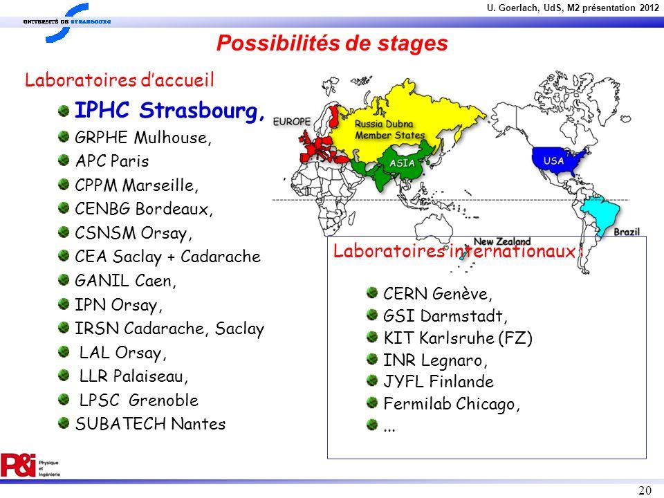 U. Goerlach, UdS, M2 présentation 2012 20 Possibilités de stages Laboratoires daccueil IPHC Strasbourg, GRPHE Mulhouse, APC Paris CPPM Marseille, CENB