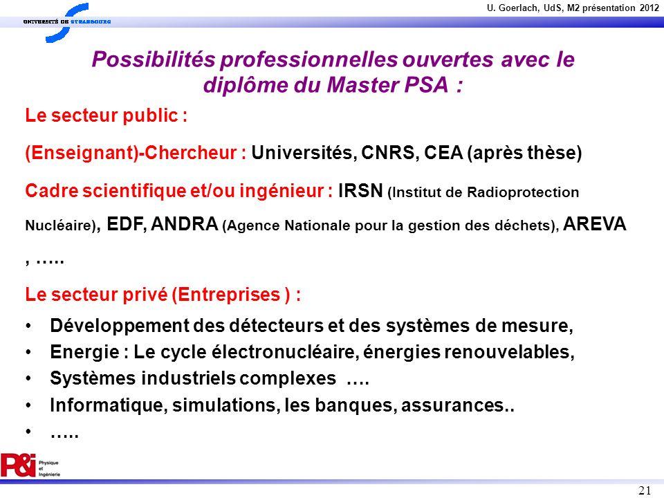 U. Goerlach, UdS, M2 présentation 2012 21 Le secteur public : (Enseignant)-Chercheur : Universités, CNRS, CEA (après thèse) Cadre scientifique et/ou i