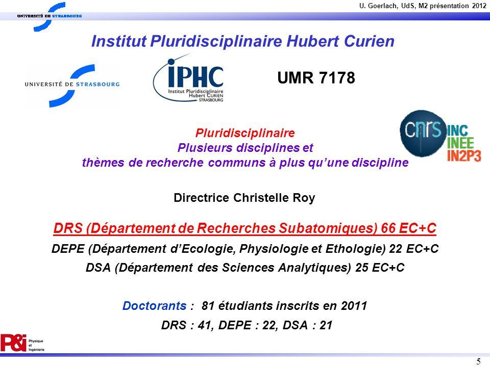 U. Goerlach, UdS, M2 présentation 2012 5 Directrice Christelle Roy DRS (Département de Recherches Subatomiques) 66 EC+C DEPE (Département dEcologie, P
