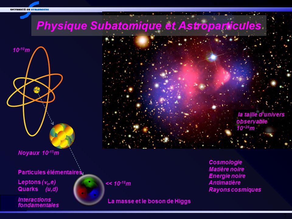 U. Goerlach, UdS, M2 présentation 2012 7 Physique Subatomique et Astroparticules La masse et le boson de Higgs Cosmologie Matière noire Energie noire