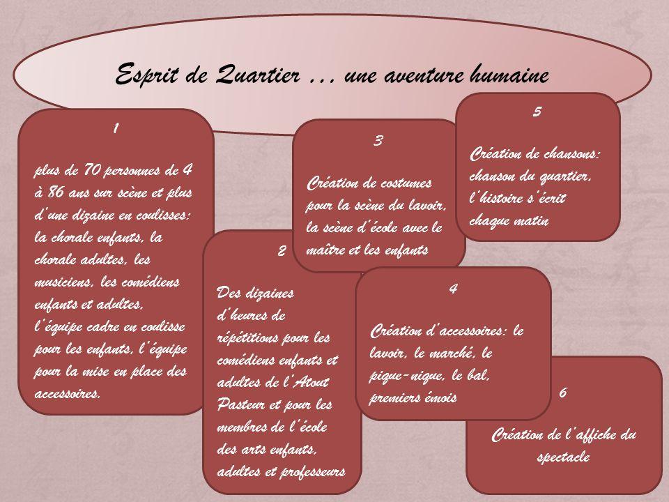 + Lécole intercommunale des arts sinstalle à lEspace Culturel Albert Camus + Point de départ dune précieuse collaboration avec l Atout Pasteur