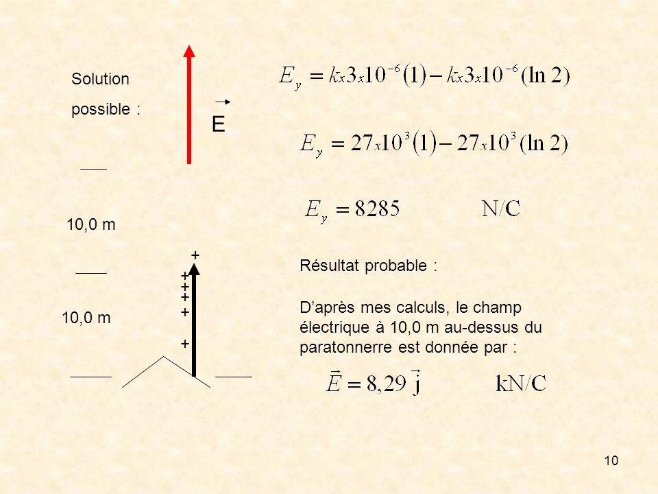 10 + + + + + + 10,0 m Solution possible : Résultat probable : Daprès mes calculs, le champ électrique à 10,0 m au-dessus du paratonnerre est donnée pa