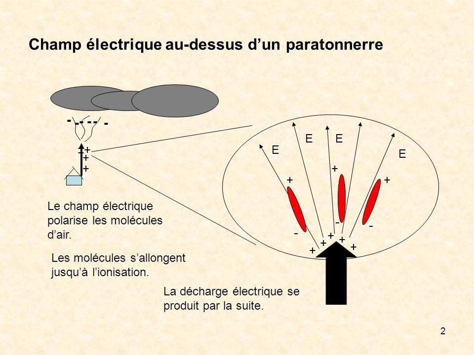 2 Champ électrique au-dessus dun paratonnerre - - --- - + + + + + + + + + + E EE E - - - + + + Le champ électrique polarise les molécules dair. Les mo