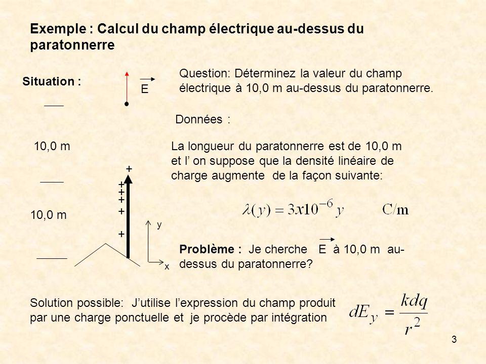 3 Exemple : Calcul du champ électrique au-dessus du paratonnerre Question: Déterminez la valeur du champ électrique à 10,0 m au-dessus du paratonnerre